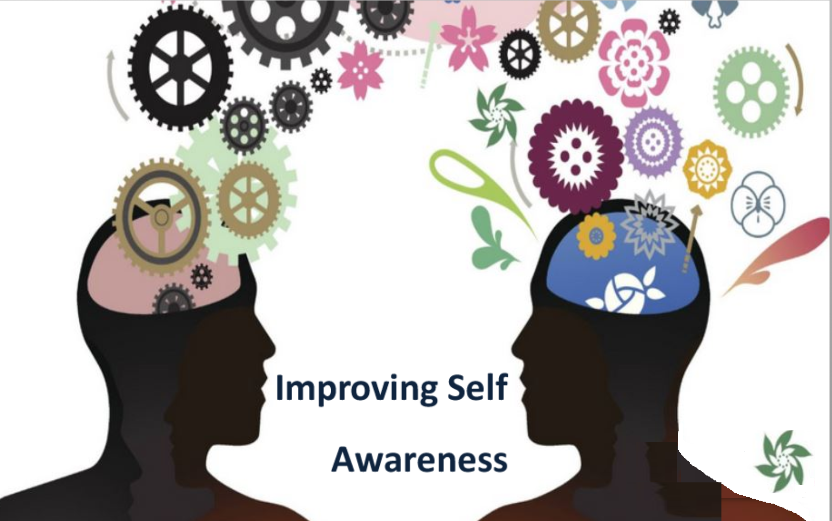 Improving Self-Awareness